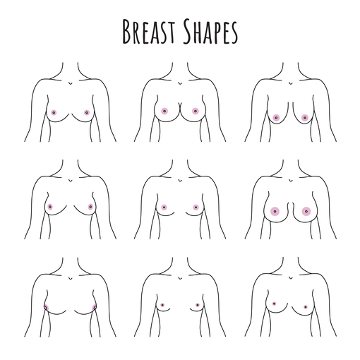different types of breast shapes